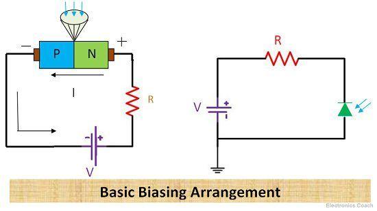 Basic Biasing Arrangement
