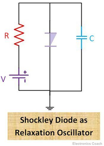 Shockley Diode as Relaxation Oscillator