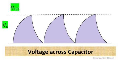 Shockley as relaxation capacitor waveforms
