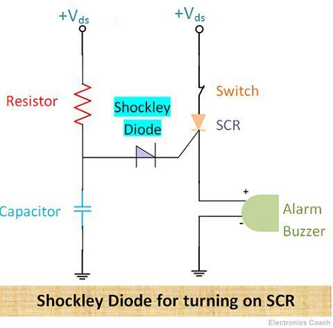 Shockley diode & SCR