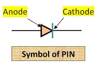 Symbol of PIN diode