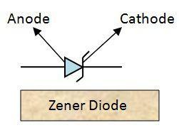 Zener diode representation