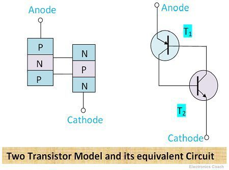 Two Transistor Model of Shockley Diode