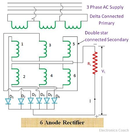 3 phase Rectifier full wave