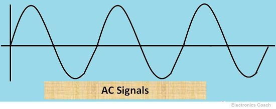 AC Signal striking fast recovery diode