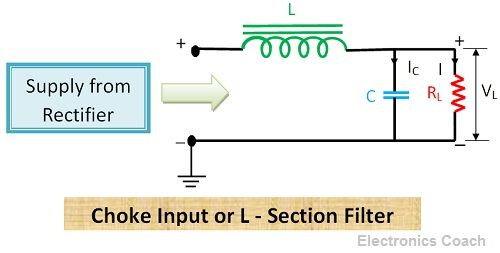 Choke Input or L- Section Filter