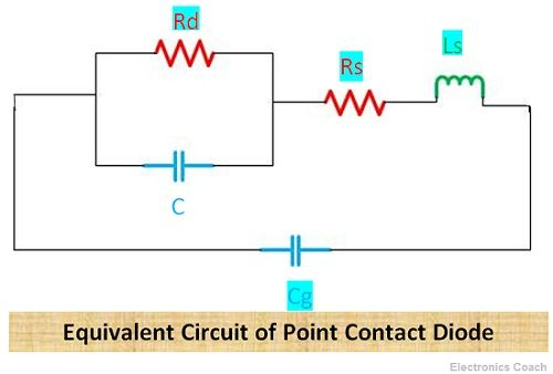 Equivalent Circuit of Point contact Diode