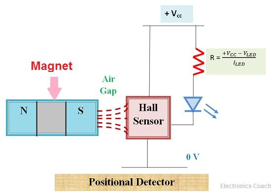 Positional Detection by Hall Effect Sensor