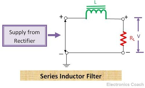 What is Filter? - Working, Series Inductor Filter & Shunt Capacitor ...