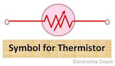 Symbol for Thermistor