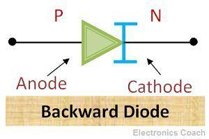 Symbol of backward diode