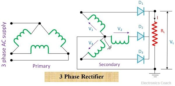 What is 3 Phase Rectifier ? - 3 Phase Half Wave, Full Wave
