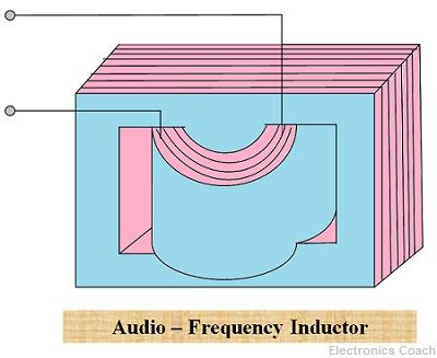 Audio Frequency Inductor