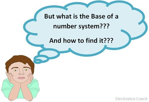 Base question of number system