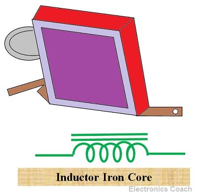 Inductor Iron Core