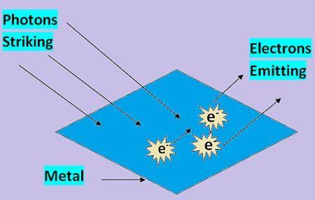 Intro diagram