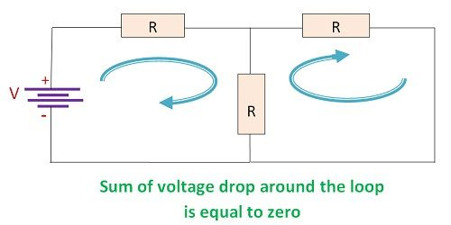 Kirchhoff's voltage law