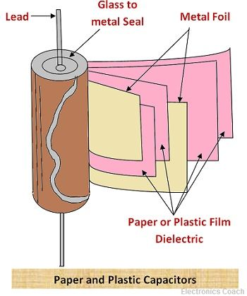 What is Capacitor ? - Fixed, Variable, Ceramic, Mica & Paper