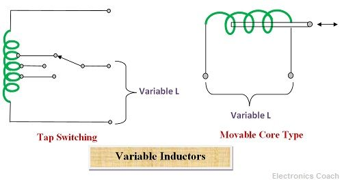 Variable Inductors