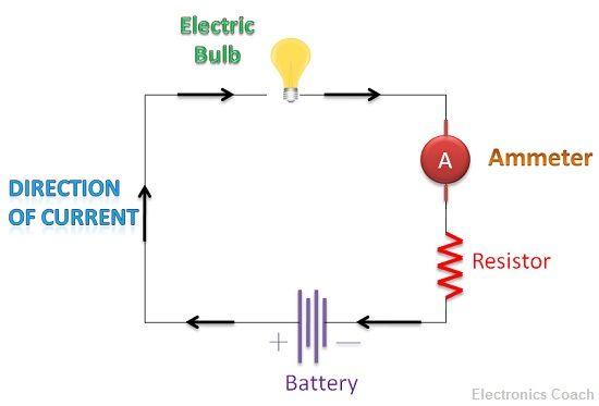 Ammeter Circuit