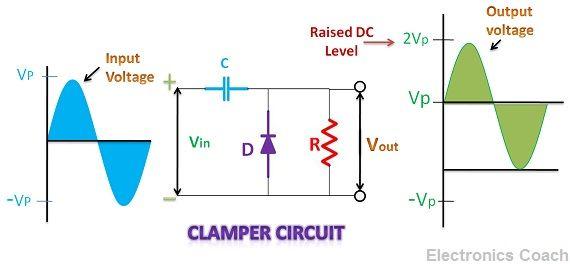 Clamper Circuit