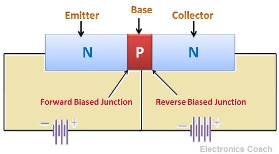 Difference between NPN and PNP Transistor (With Comparison Chart ...