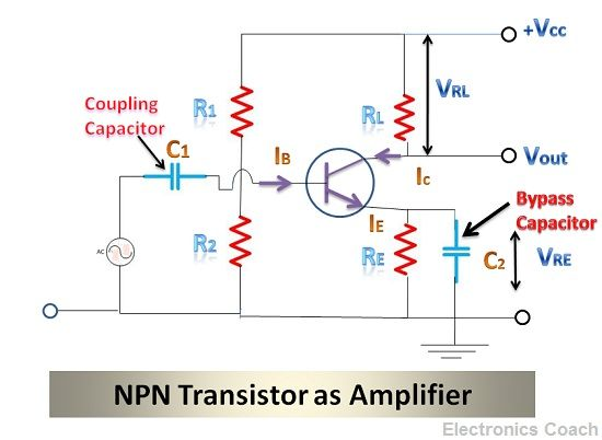 NPN transistor as Amplifier