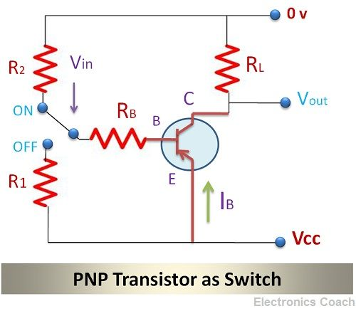 PNP transistor as switch