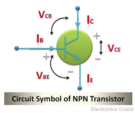 What is NPN Transistor? - Definition, Construction, Working ...