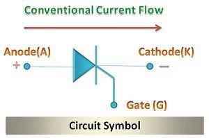 Thyristor circuit symbol