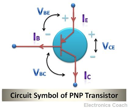 What Is Pnp Transistor Construction Working And Applications