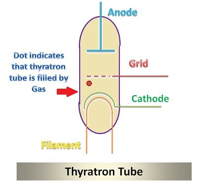 thyratron