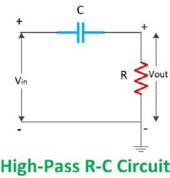 HPF circuit