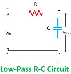 LPF Circuit