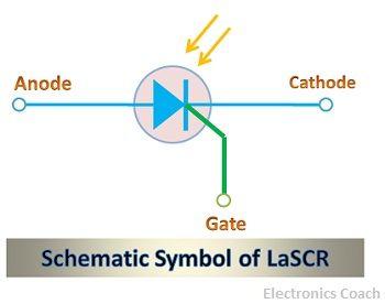 Light activated SCR schematic symbol
