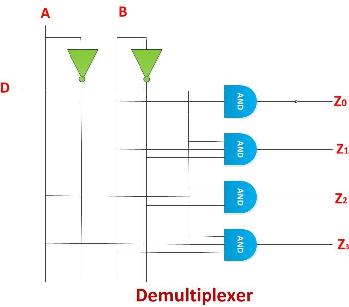 circuit diagram of demux