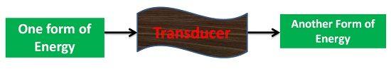 intro img transducer