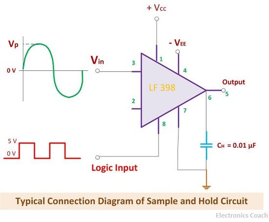What is sample and hold circuit circuit diagram working connection diagram of sample and hold circuit ccuart Image collections