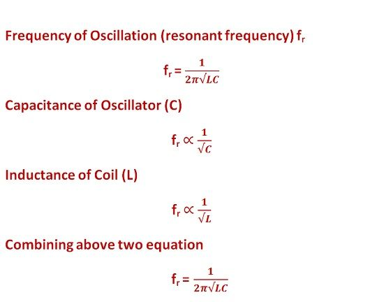 frequency equation of oscillator
