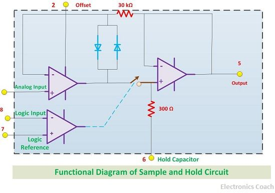 What is sample and hold circuit circuit diagram working functional diagram of sample and hold circuit ccuart Images