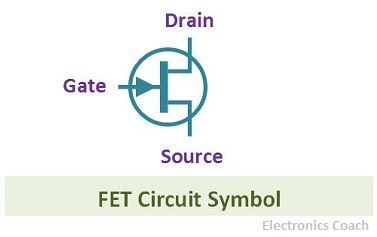 FET circuit symbol