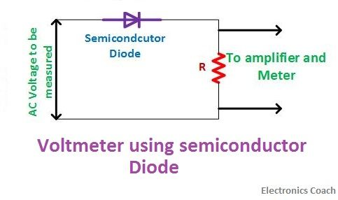AC voltmeter avg using semiconductor diode