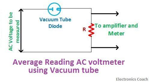 avg rading ac voltmeter using vacuum diode - Copy