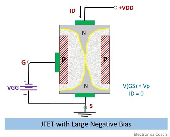 jfet with large