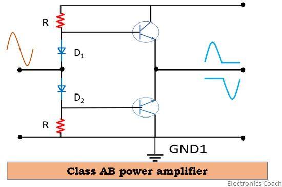 class ab circuit