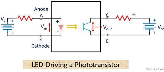 basic circuit of optocoupler