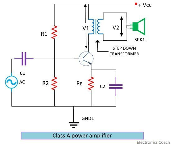 what is power amplifier? definition and classification of power circuit diagram of 200w power amplifier class a circuit diagram