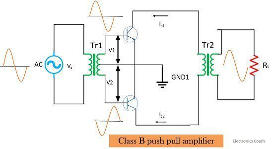 Class B Circuit Diagram