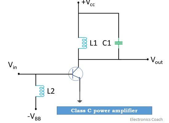 class c circuit