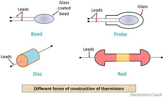differnt construction forms of thermistor